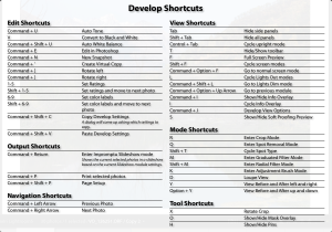 Shortcut_LR